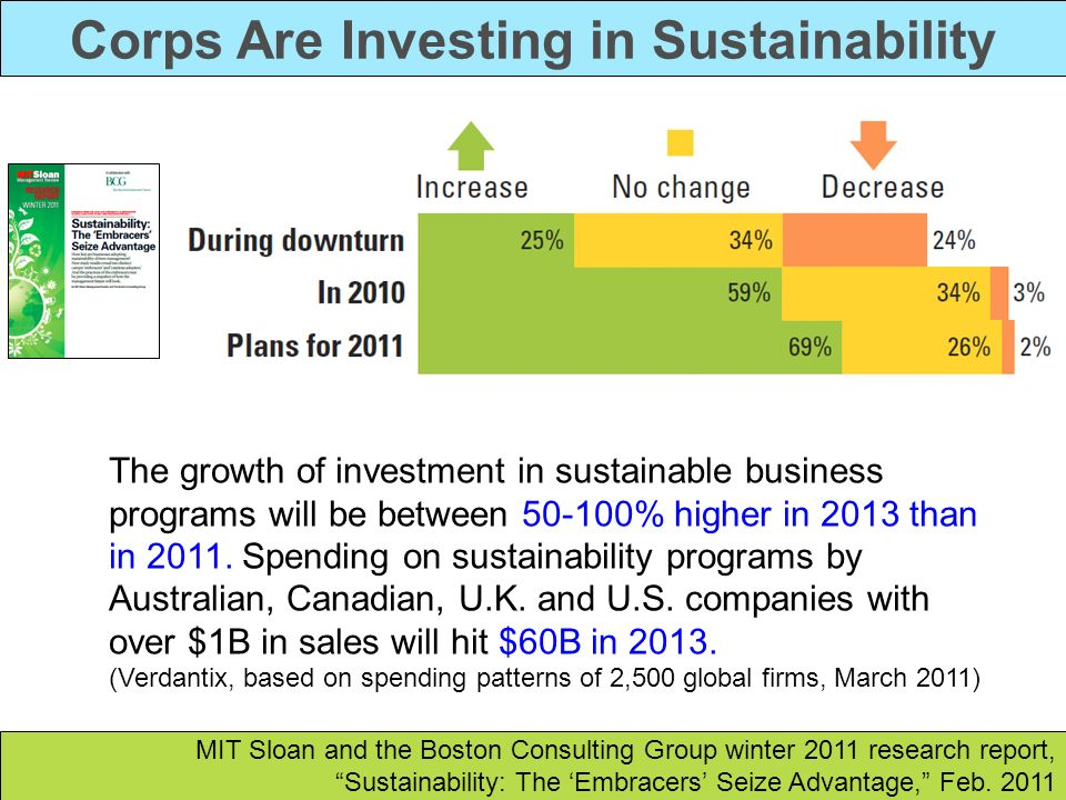 Corps Are Investing in Sustainability