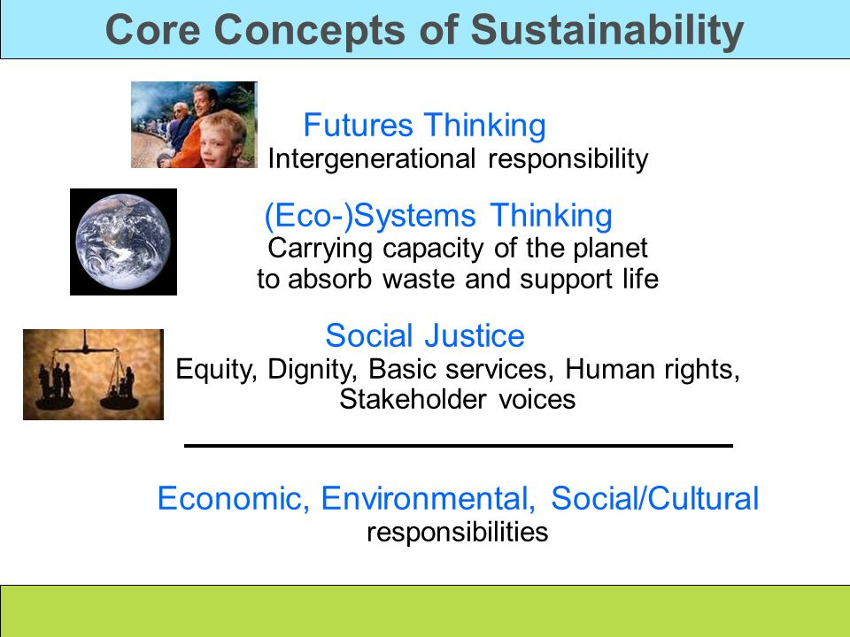Core Concepts of Sustainability