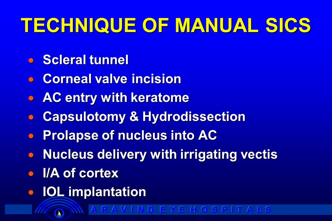 TECHNIQUE OF MANUAL SICS