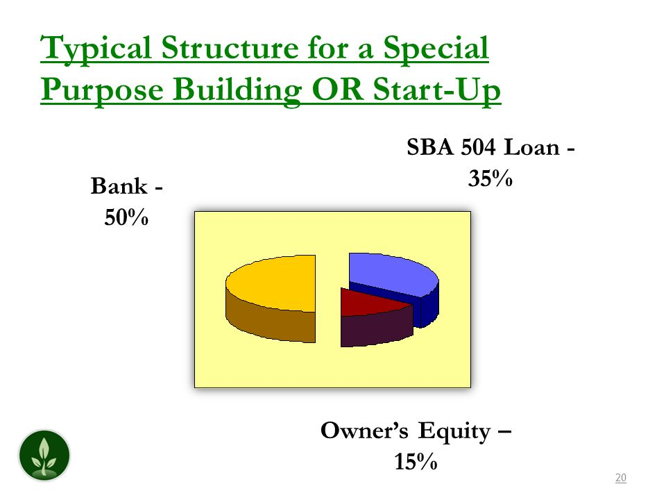 Typical Structure for a Special Purpose Building OR Start-Up