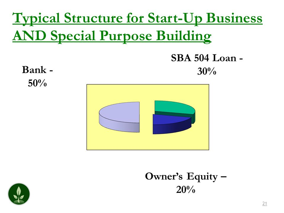 Typical Structure for Start-Up Business AND Special Purpose Building