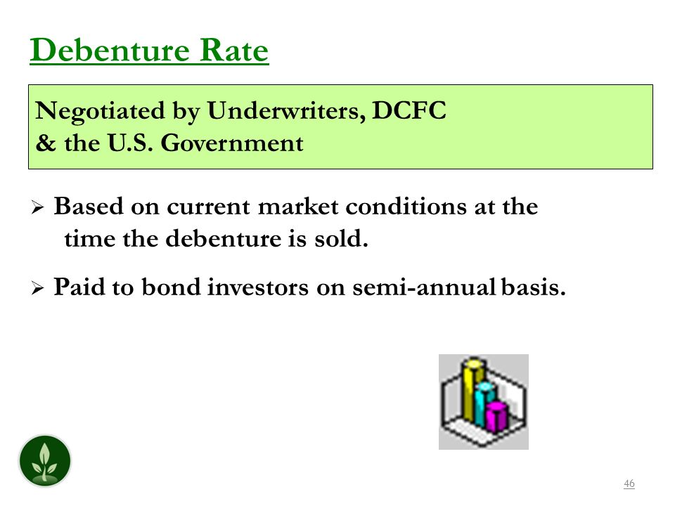 Debenture Rate Negotiated by Underwriters, DCFC & the U.S. Government