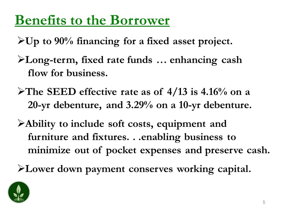Benefits to the Borrower