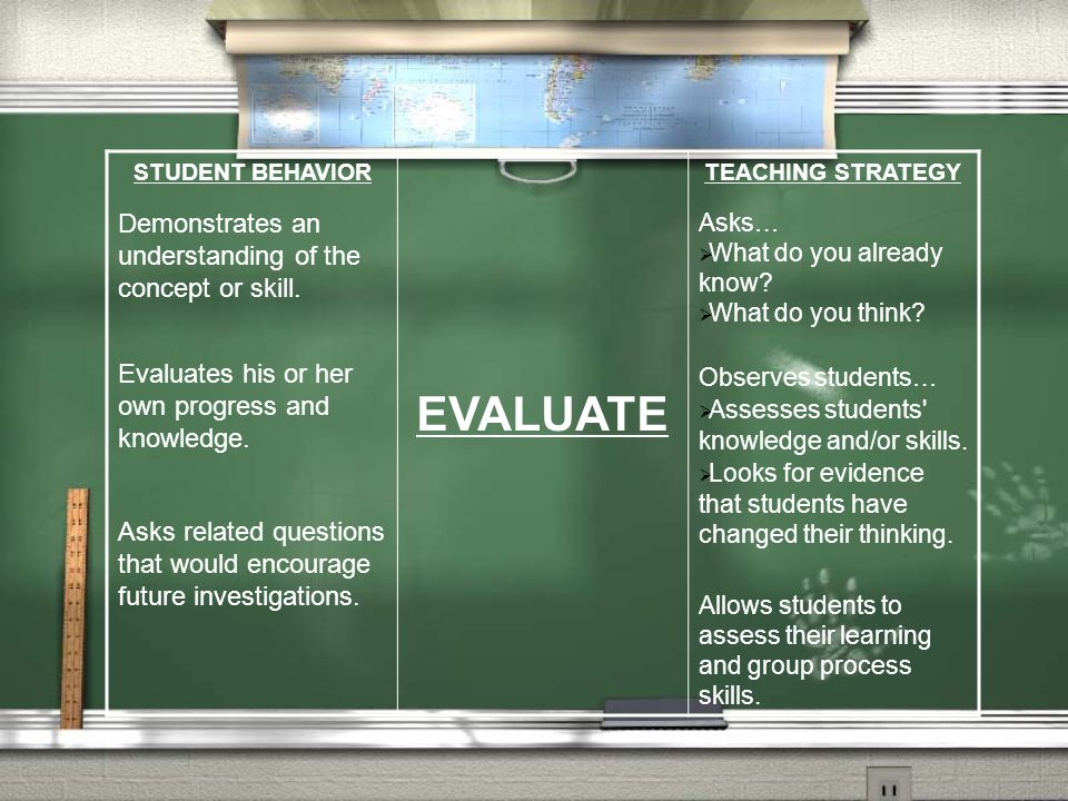 EVALUATE Demonstrates an understanding of the concept or skill.