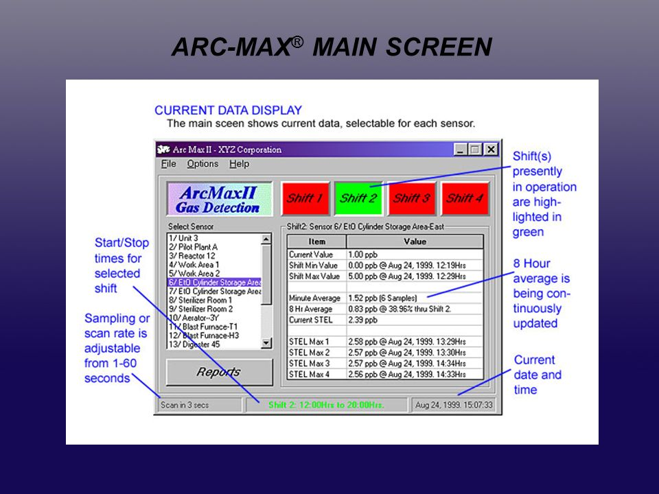 ARC-MAX® MAIN SCREEN