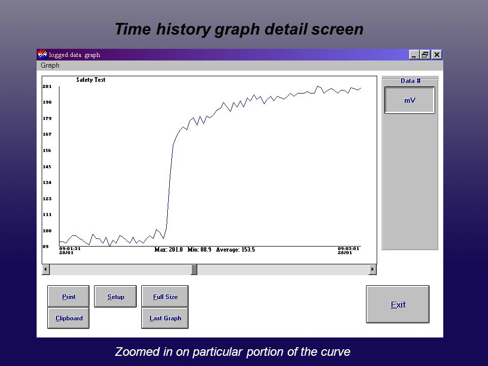 Time history graph detail screen
