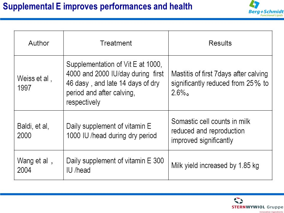 Supplemental E improves performances and health