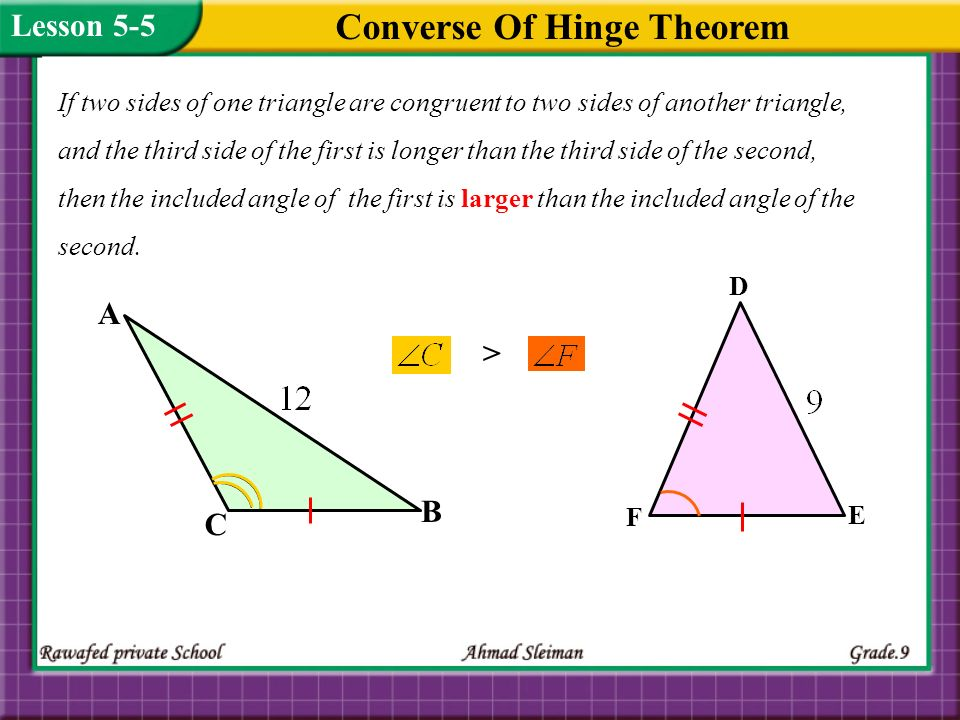Converse Of Hinge Theorem