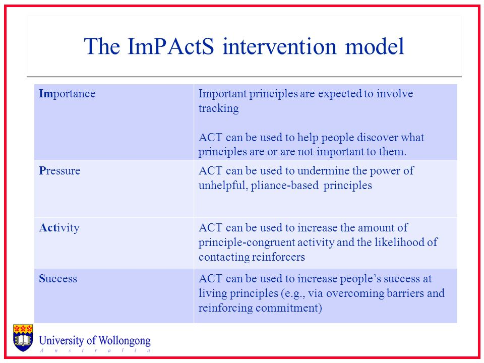 The ImPActS intervention model