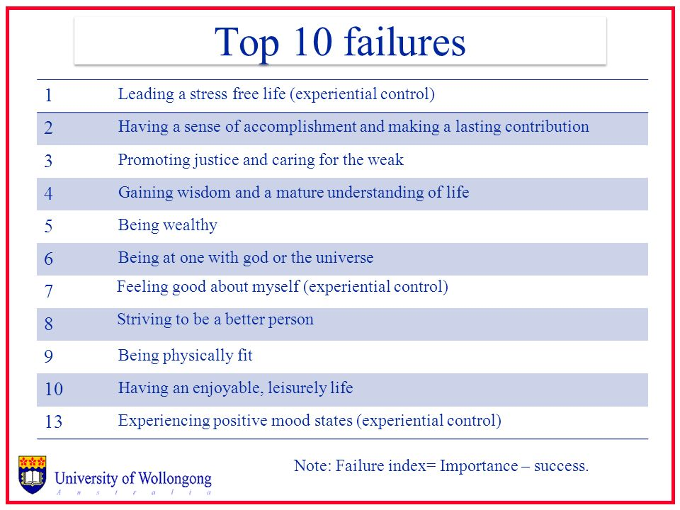 Top 10 failures 1. Leading a stress free life (experiential control) 2. Having a sense of accomplishment and making a lasting contribution.