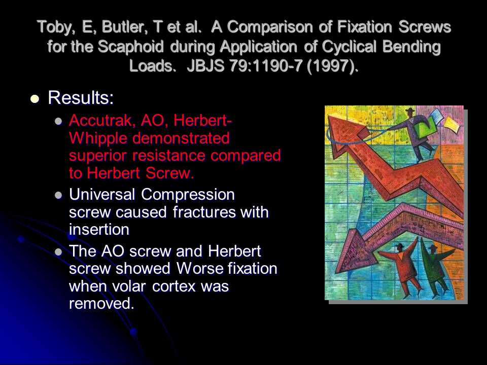Toby, E, Butler, T et al. A Comparison of Fixation Screws for the Scaphoid during Application of Cyclical Bending Loads. JBJS 79:1190-7 (1997).