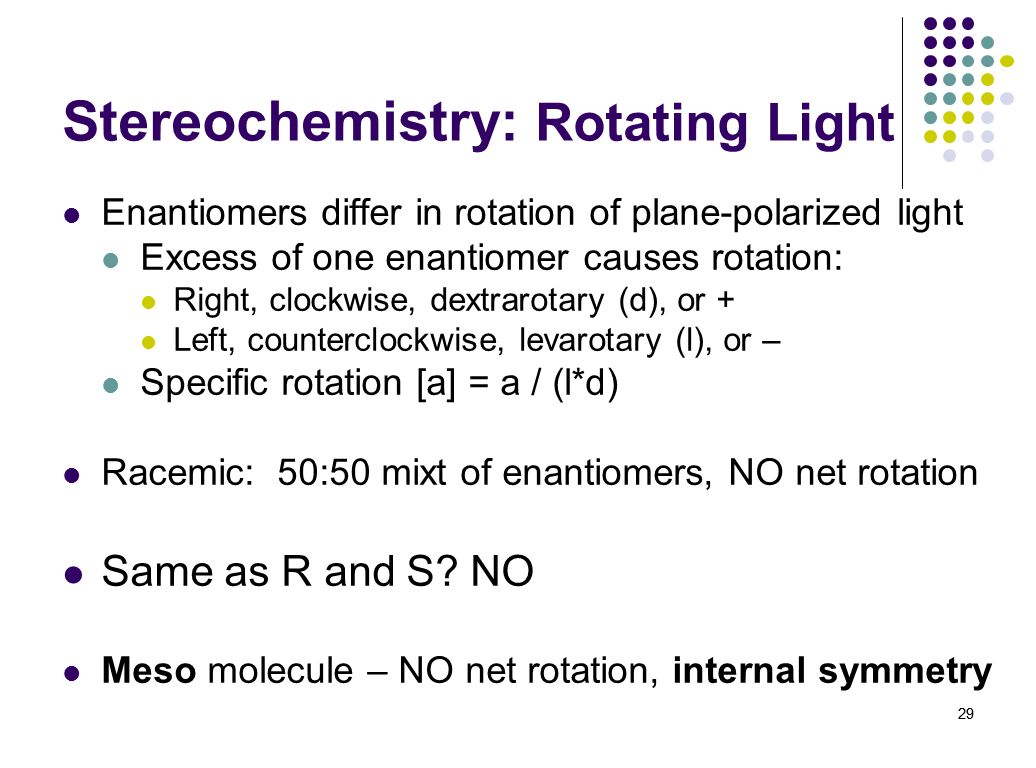 Stereochemistry: Rotating Light