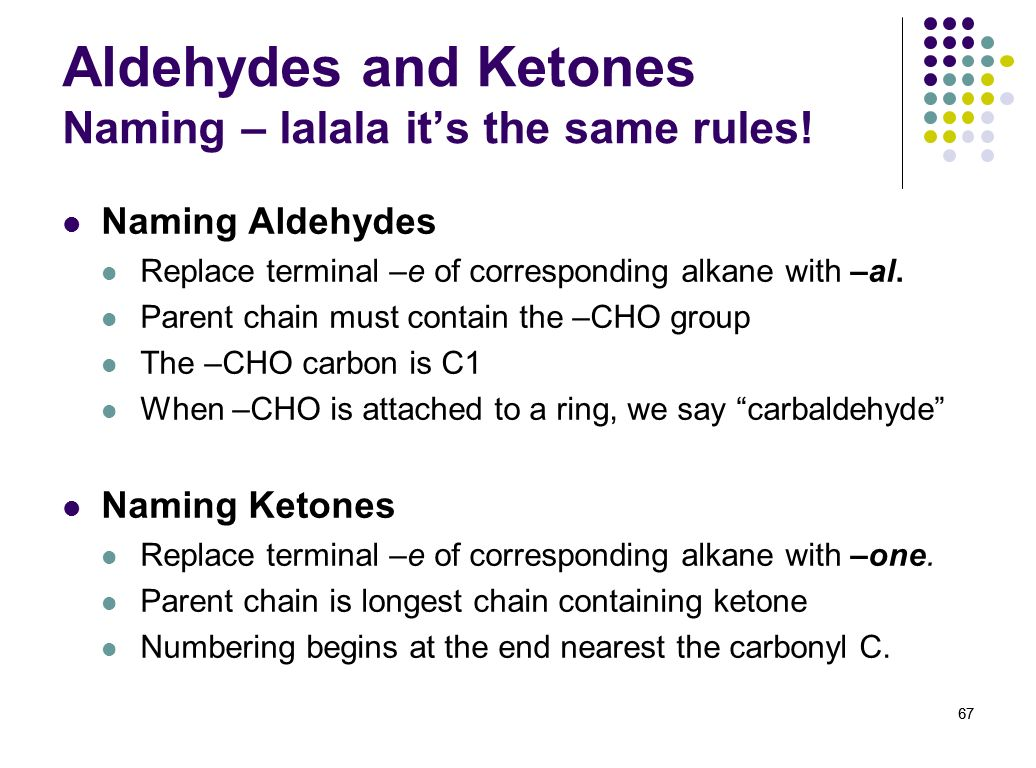 Aldehydes and Ketones Naming – lalala it's the same rules!