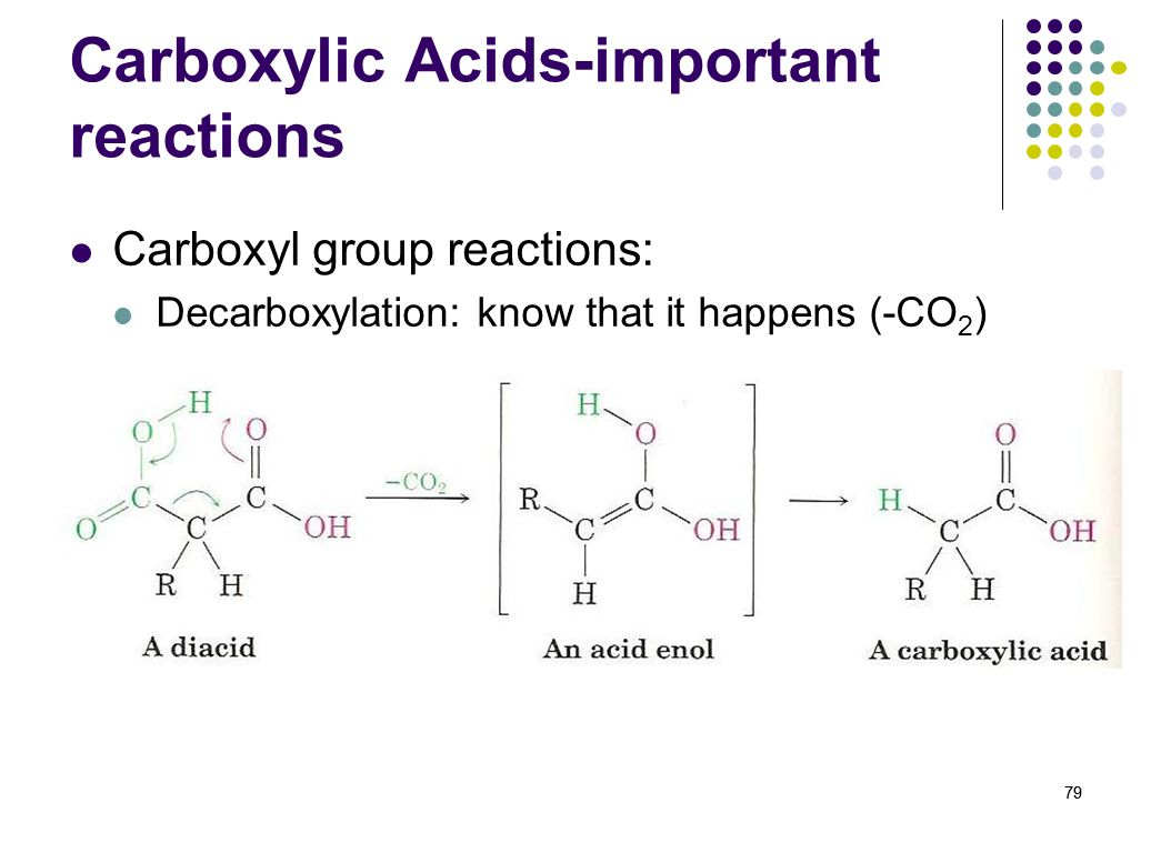 Carboxylic Acids-important reactions