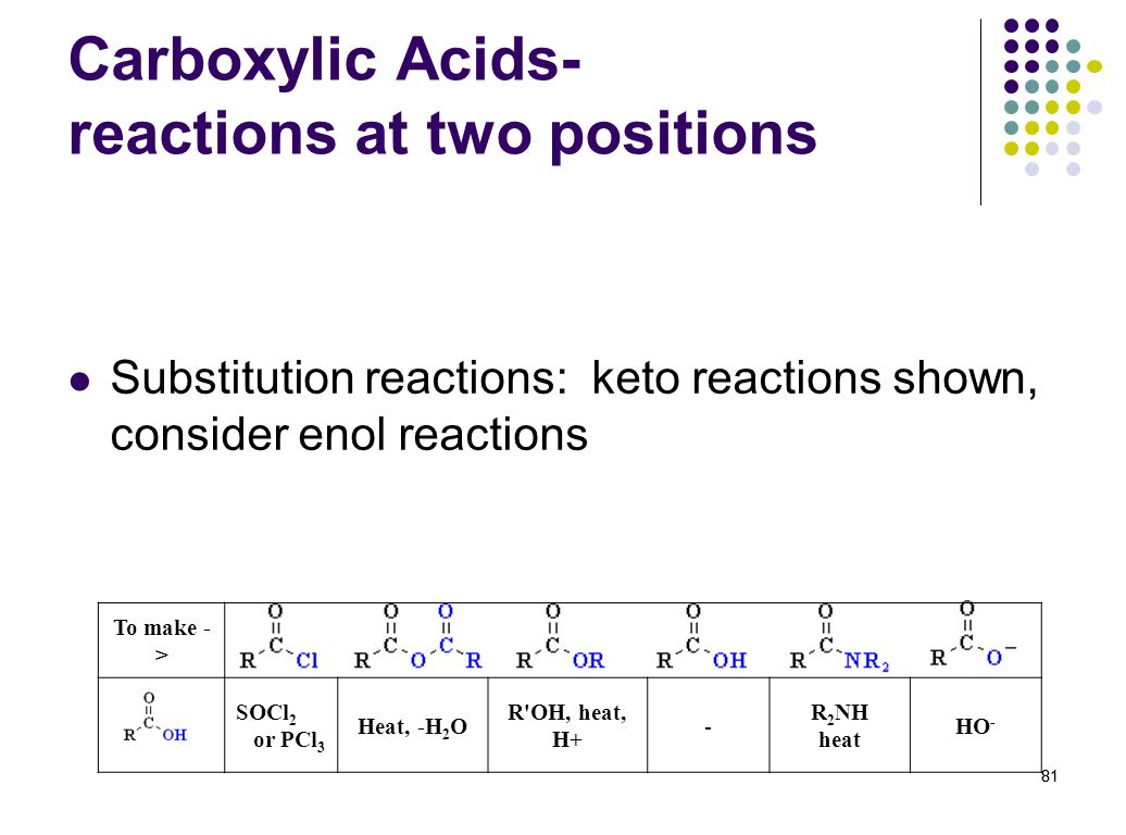 Carboxylic Acids- reactions at two positions