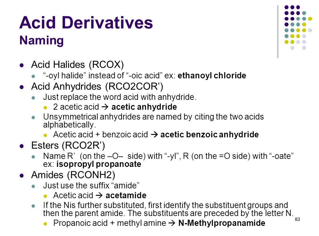 Acid Derivatives Naming