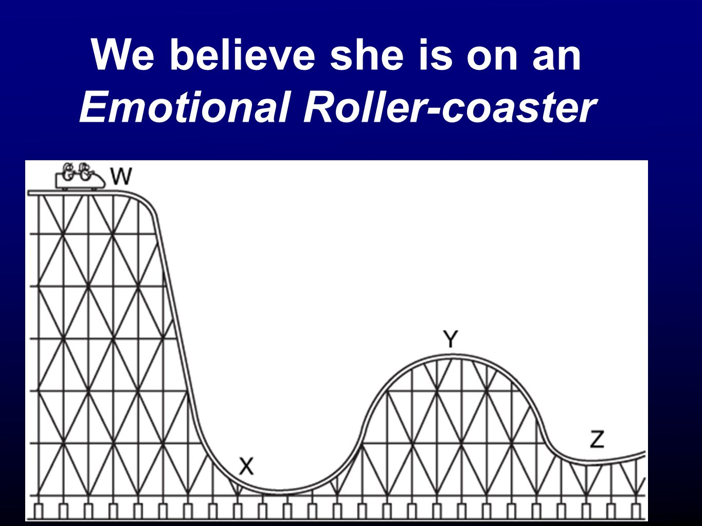 We believe she is on an Emotional Roller-coaster