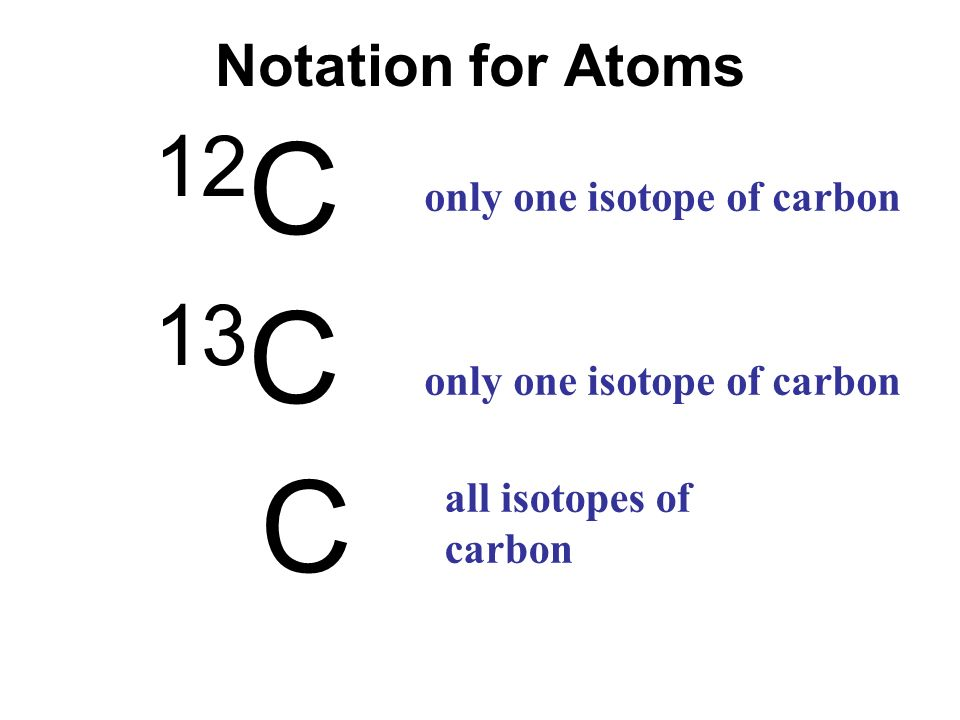 12C 13C C Notation for Atoms only one isotope of carbon