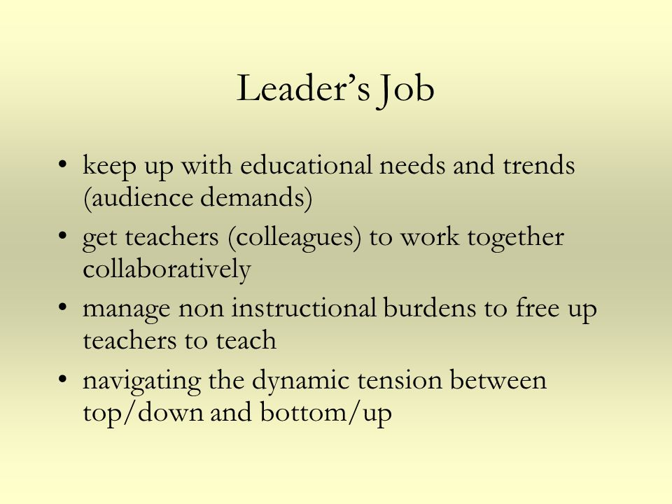 Leader's Job keep up with educational needs and trends (audience demands) get teachers (colleagues) to work together collaboratively.