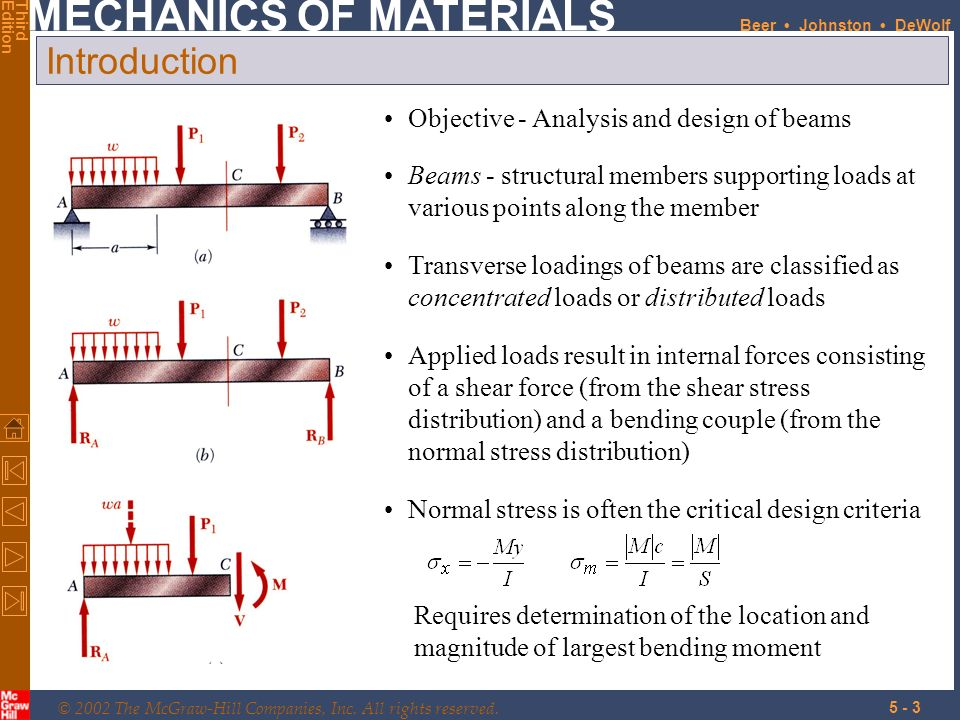 Introduction Objective - Analysis and design of beams