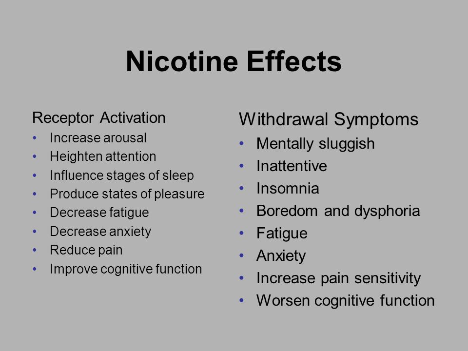 Nicotine Effects Withdrawal Symptoms Receptor Activation