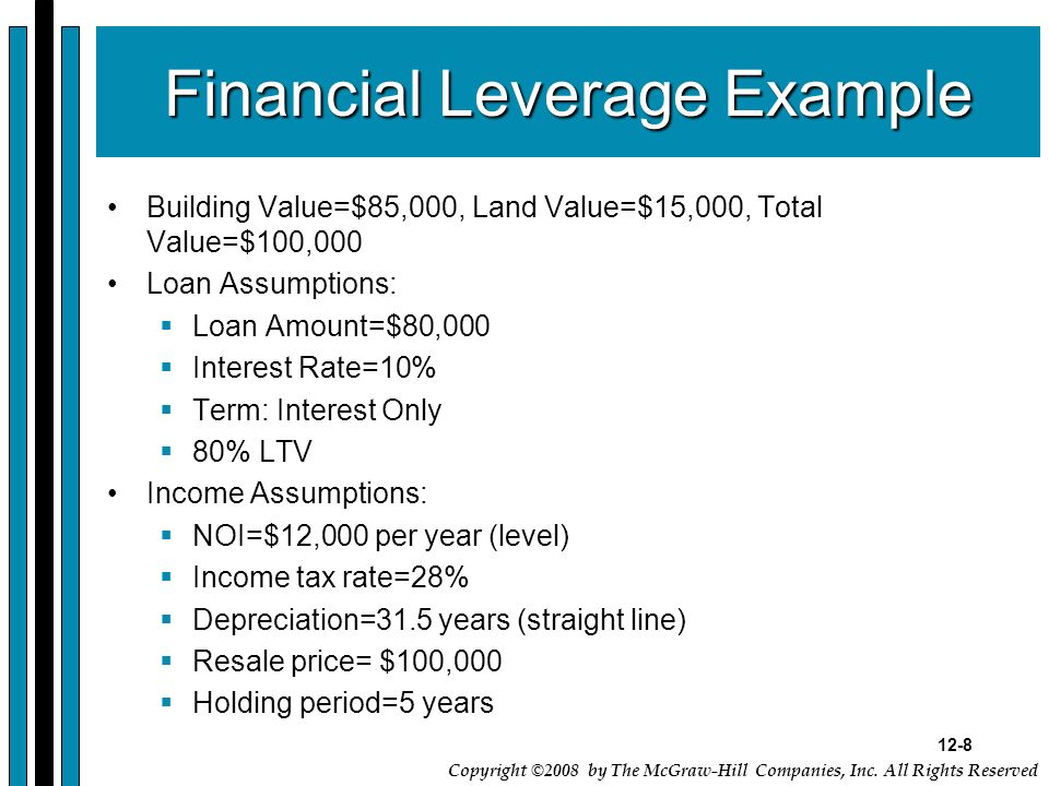 Financial Leverage Example