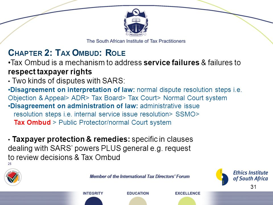 CHAPTER 2: TAX OMBUD: ROLE