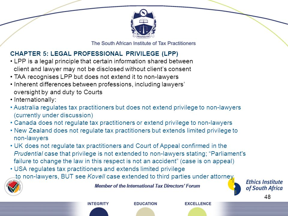 CHAPTER 5: LEGAL PROFESSIONAL PRIVILEGE (LPP)