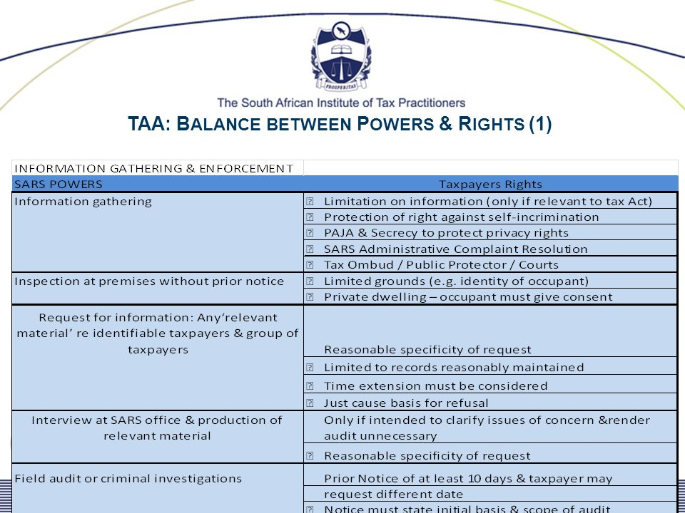 TAA: BALANCE BETWEEN POWERS & RIGHTS (1)