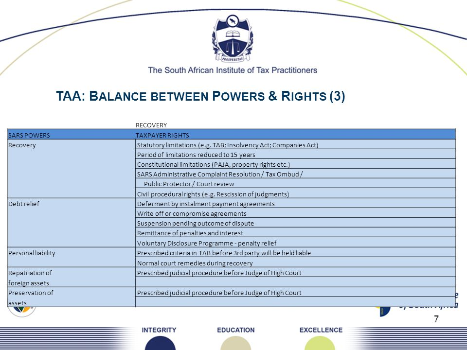 TAA: BALANCE BETWEEN POWERS & RIGHTS (3)
