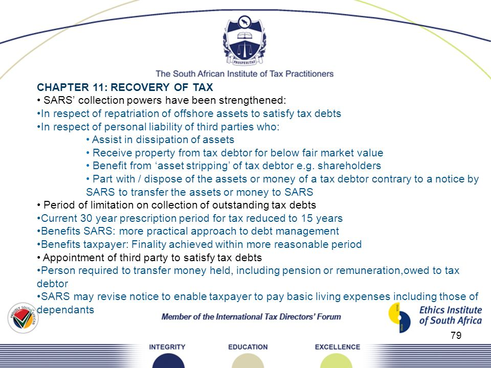 CHAPTER 11: RECOVERY OF TAX