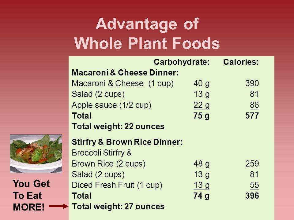 Advantage of Whole Plant Foods