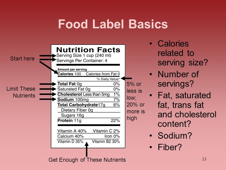 Food Label Basics Calories related to serving size