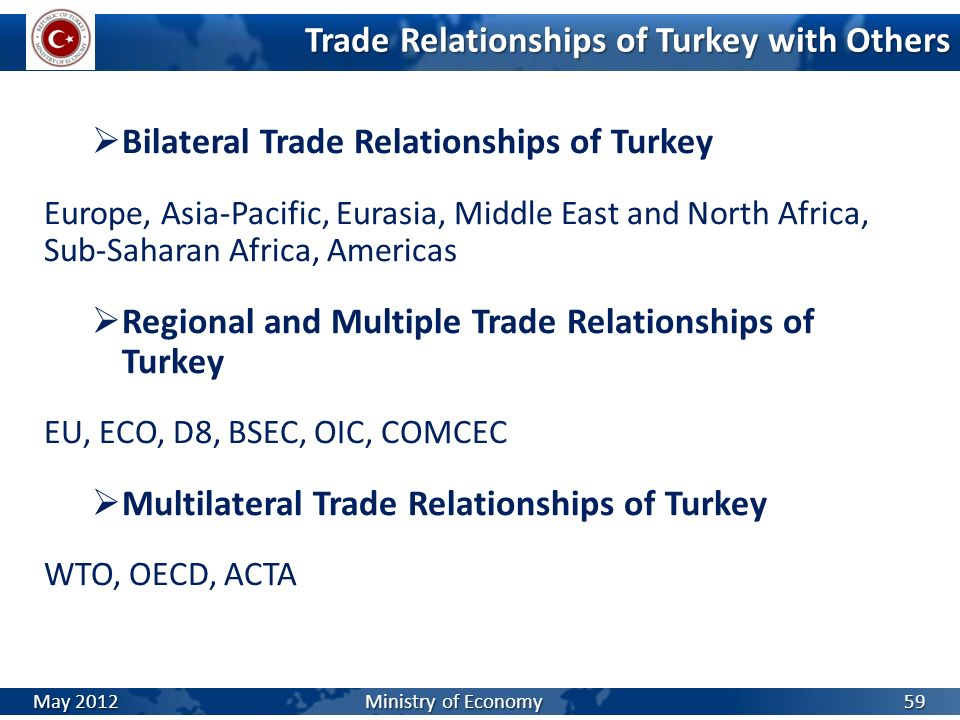 Trade Relationships of Turkey with Others