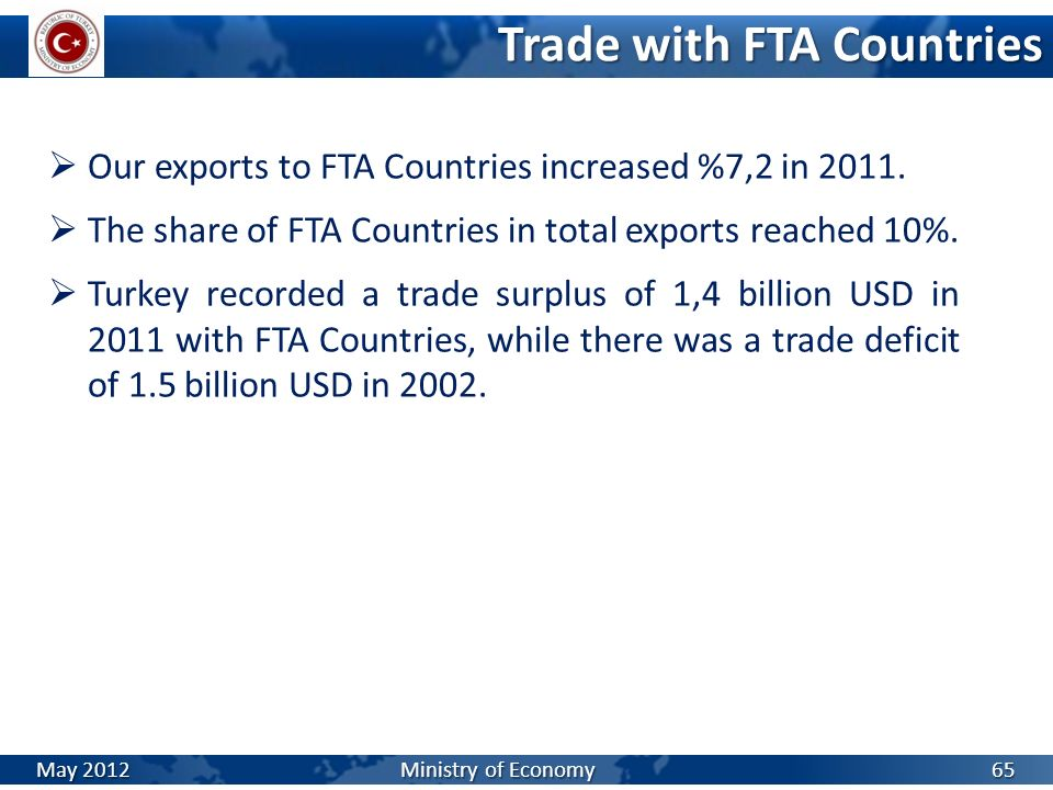 Trade with FTA Countries