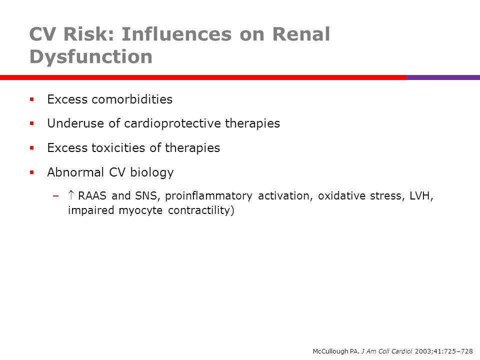 CV Risk: Influences on Renal Dysfunction