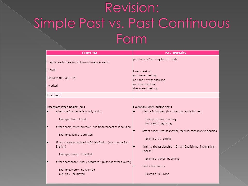 Revision: Simple Past vs. Past Continuous Form