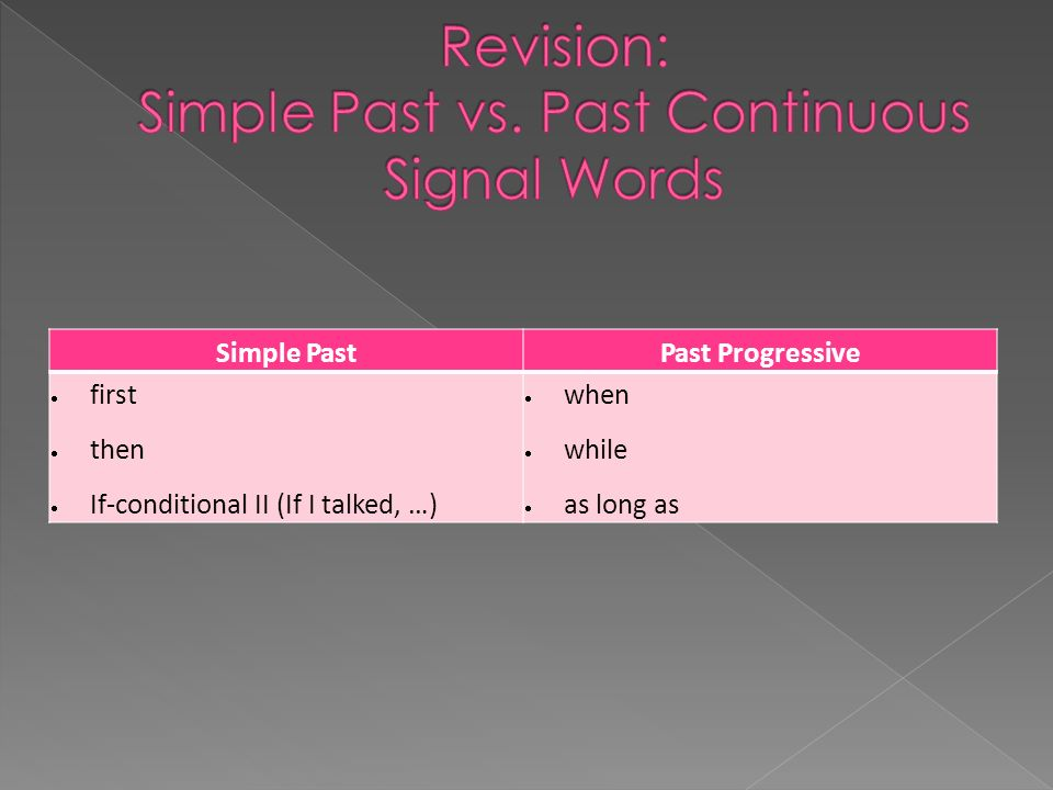 Revision: Simple Past vs. Past Continuous Signal Words