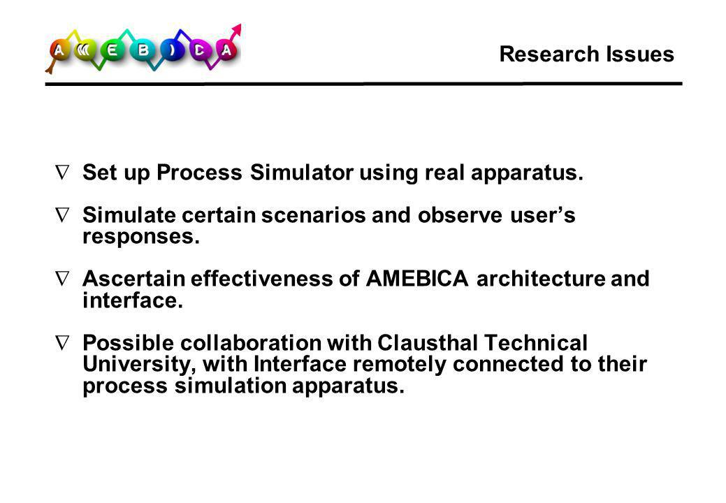 Research Issues Set up Process Simulator using real apparatus. Simulate certain scenarios and observe user's responses.