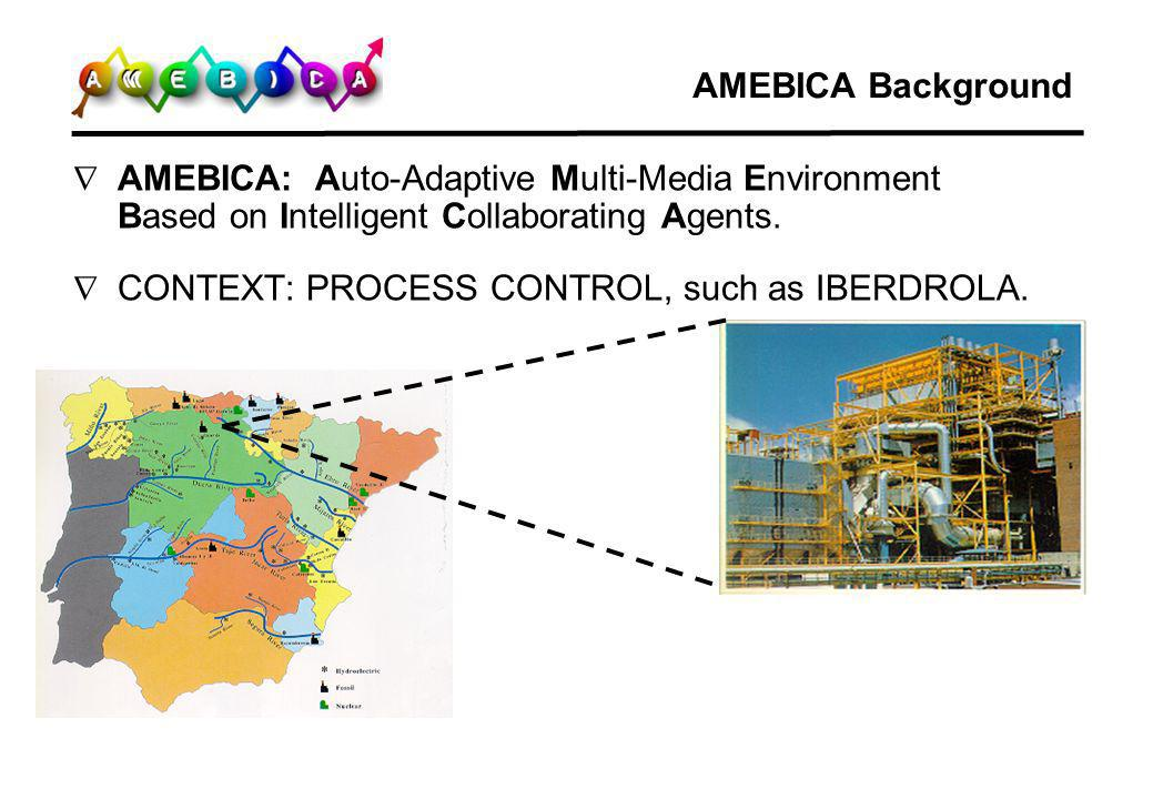 AMEBICA Background AMEBICA: Auto-Adaptive Multi-Media Environment Based on Intelligent Collaborating Agents.
