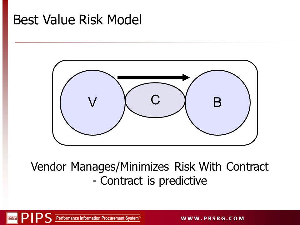 Best Value Risk Model V B C