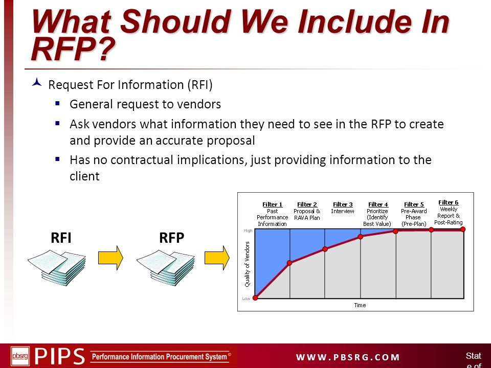 What Should We Include In RFP