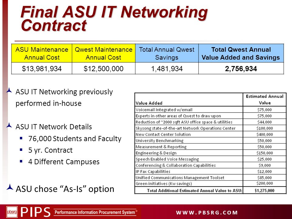 Final ASU IT Networking Contract