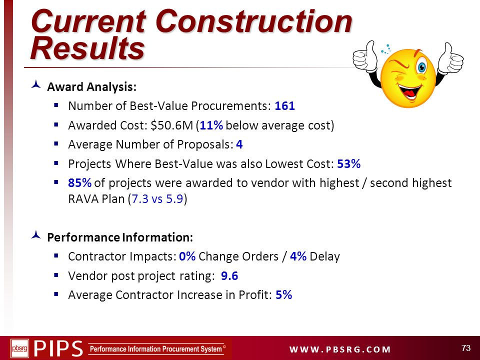 Current Construction Results