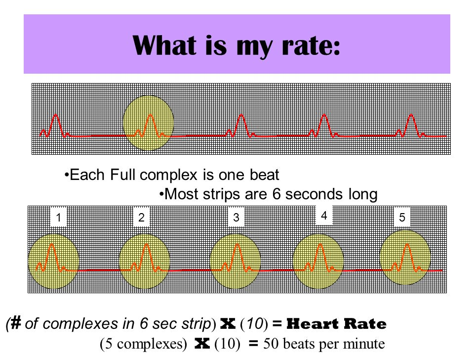 What is my rate: Each Full complex is one beat