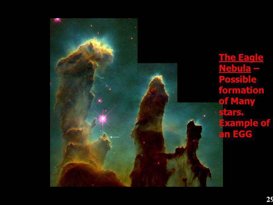 The Eagle Nebula – Possible formation of Many stars. Example of an EGG
