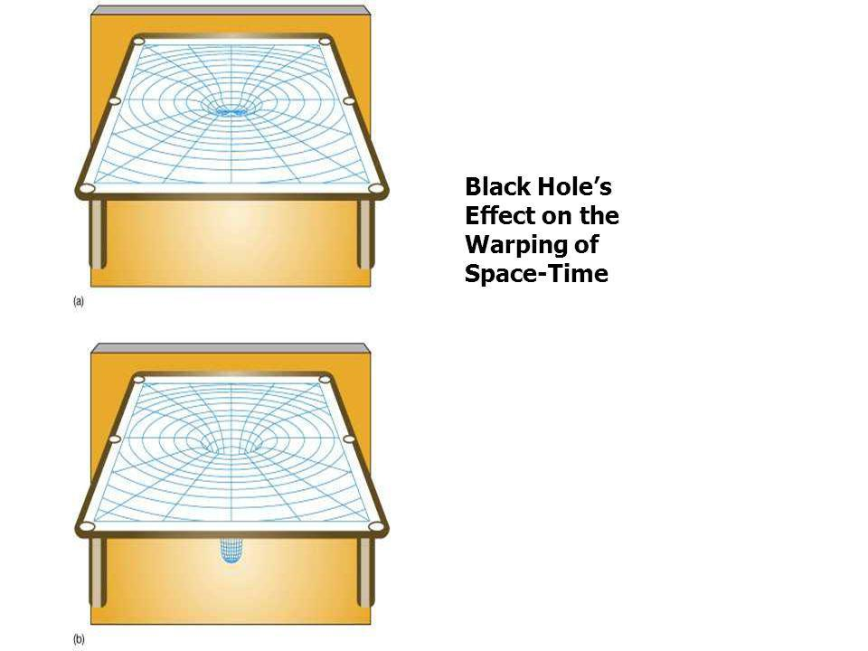 Black Hole's Effect on the Warping of Space-Time