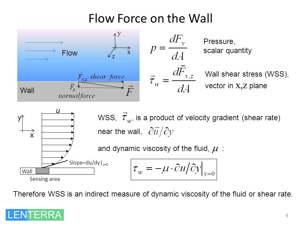 Flow Force on the Wall u Pressure, scalar quantity Flow
