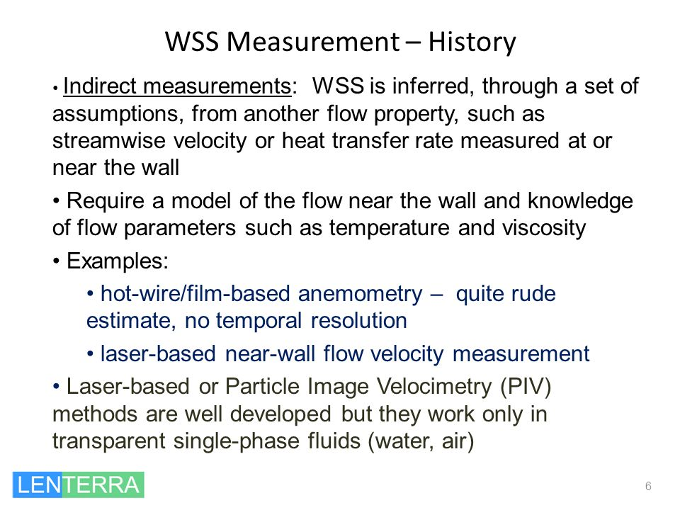 WSS Measurement – History