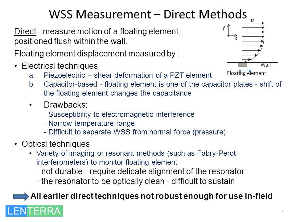 WSS Measurement – Direct Methods